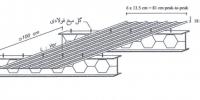 قالب فلزی مشبک روفیکس 200x100 - گنبد ( سطوح قوسی )