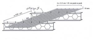 قالب فلزی مشبک روفیکس 300x130 - اجرای سقف روفیکس