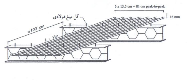 قالب فلزی مشبک روفیکس ساختمان