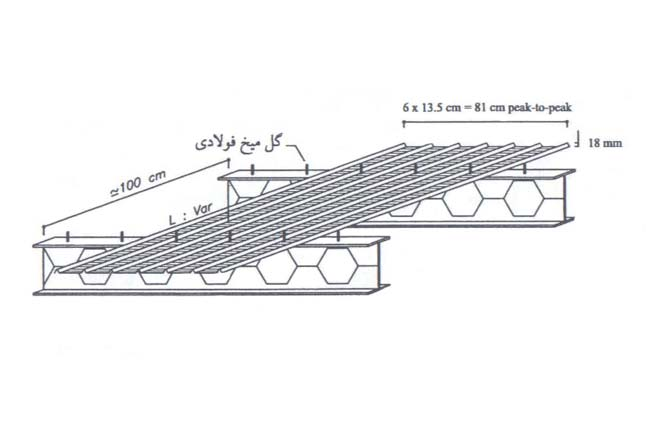 معایب قالب فلزی روفیکس سقف روفیکس - معایب قالب فلزی روفیکس - سقف روفیکس