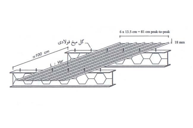 سقف روفیکس - اجرای سقف